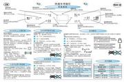 惠而浦MAX38C/NBU微波炉使用说明书