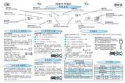 惠而浦MAX38C/CPK微波炉使用说明书