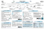 惠而浦AX39/IX微波炉使用说明书