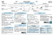 惠而浦MAX39/PS微波炉使用说明书