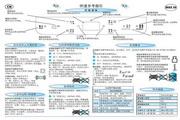 惠而浦MAX39/NY微波炉使用说明书