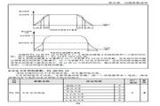 普传PI9200-5R5G2变频器使用说明书