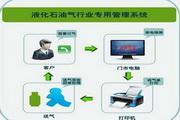 普燃科技-液化气管理系统煤气管理系统 15.0