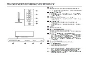 索尼KLV-55EX630液晶彩电使用说明书