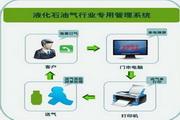 普燃液化气煤气配送管理系统 10.0