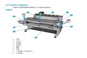 惠普Designjet T920打印机说明书
