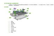 惠普Designjet T1200 PS打印机说明书