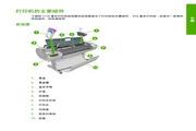 惠普Designjet T770 HD PS打印机说明书