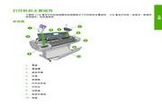 惠普Designjet T770 HD打印机说明书