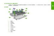 惠普Designjet T770PS打印机说明书