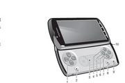 索尼爱立信R800i手机使用说明书