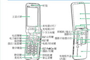 索尼爱立信W43S手机使用说明书