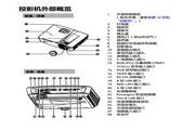 BenQ MX3058投影机说明书