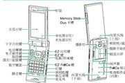 索尼爱立信W51S手机使用说明书