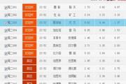 晓风竞彩北单足球投注软件 5.4.2