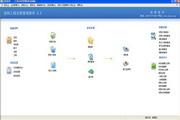 佳软工程项目管理软件(网络版)