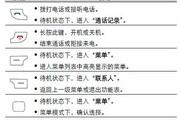 华为T710手机使用说明书
