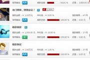晓风p2p网贷平台 4.0
