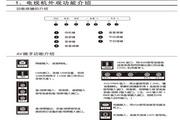 TCL王牌L32F1560B液晶彩电使用说明书