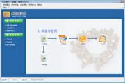 易贸站群订单管理系统 2.0