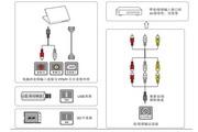 TCL王牌L46F2510E液晶彩电使用说明书