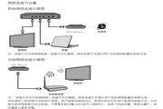 TCL王牌L42F2510E液晶彩电使用说明书