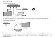TCL王牌L39F2570E液晶彩电使用说明书