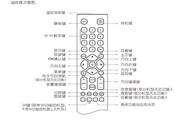 TCL王牌L42F2570E液晶彩电使用说明书