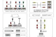 TCL王牌L46F2590E液晶彩电使用说明书