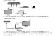 TCL王牌L32F2590E液晶彩电使用说明书