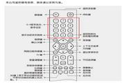 TCL王牌LED39A30-3D液晶彩电使用说明书