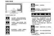 TCL王牌LED42B30-3D液晶彩电使用说明书