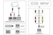 TCL王牌L48E4690A液晶彩电使用说明书