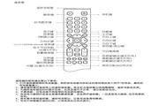 TCL王牌L32F1510B液晶彩电使用说明书