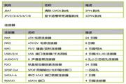 七彩虹 战旗C.P55 X7 V20说明书