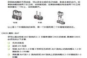 七彩虹 战旗C.X48 X9 Ver2.0说明书