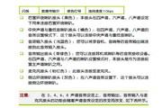 七彩虹:战旗C.P45 X5 D3超频版 V21说明书