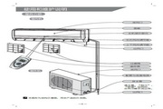 海信KFR-35GW/EQ-N3空调器安装使用说明书