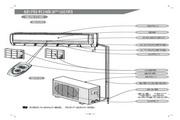 海信KFR-32GW/EQ-N3空调器安装使用说明书