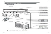 海信KFR-26GW/EQ-N3空调器安装使用说明书