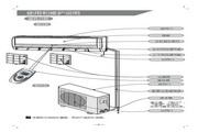 海信KF-35GW/EQ-N3空调器安装使用说明书