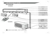海信KF-23GW/EQ-N3空调器安装使用说明书