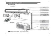 海信KFR-35GW/ERVBN3空调器使用安装说明书