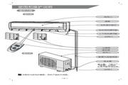 海信KFR-32GW/ERVBN3空调器使用安装说明书