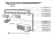 海信KFR-26GW/ERVBN3空调器使用安装说明书