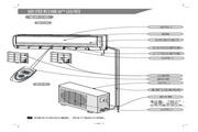 海信KFR-23GW/ERVBN3空调器使用安装说明书