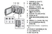 松下数码摄录一体机HM-TA1型使用说明书