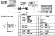 松下高清等离子电视TH-103PF10CK型使用说明书