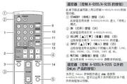 安桥音箱功放A-9755型使用说明书