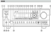 安桥AV接收机TX-NR901型使用说明书
